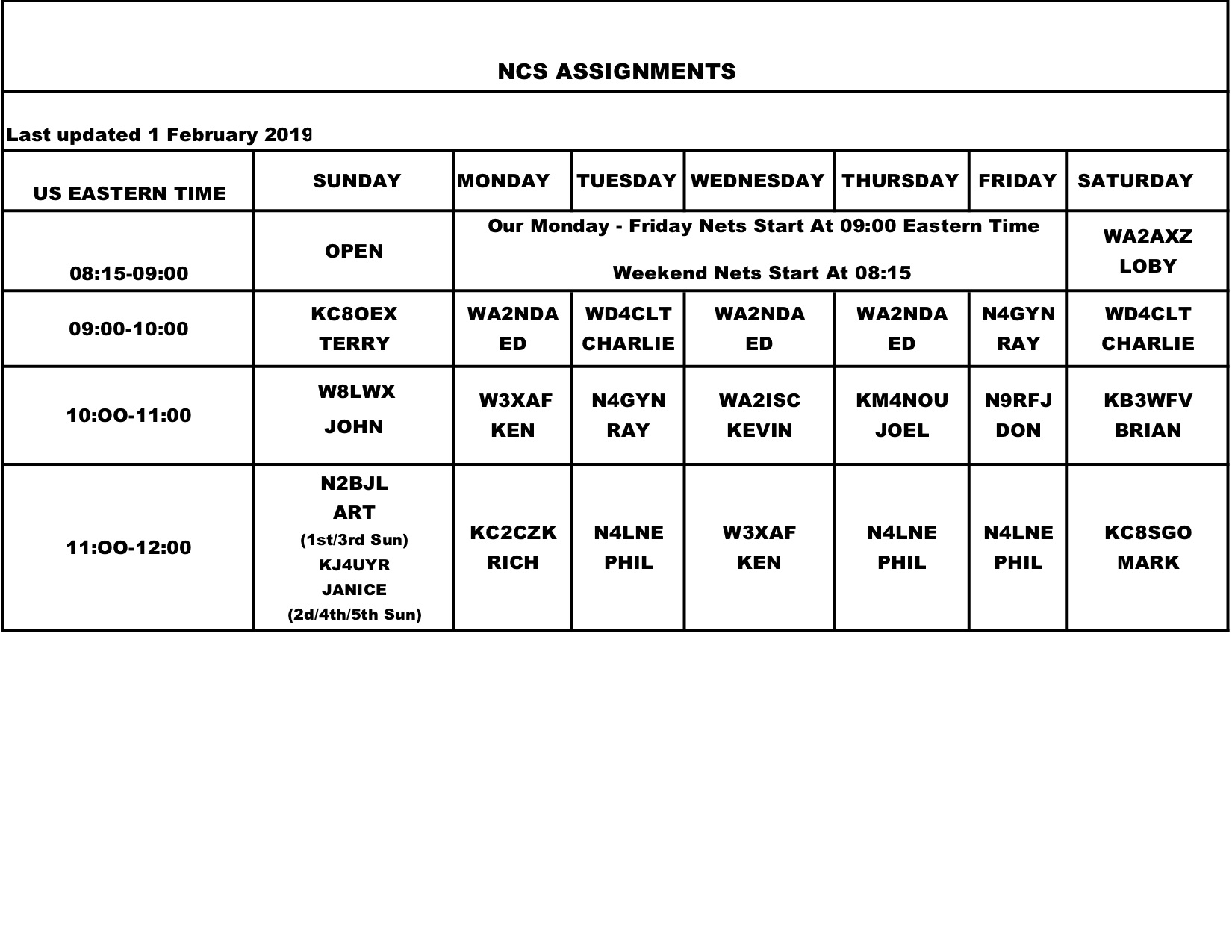 NCS assignments